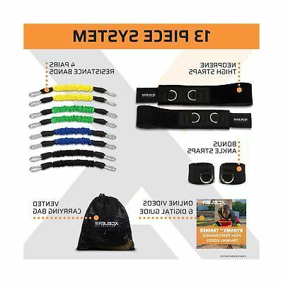 DYNAMX TRAINER: and Agility Training Resistance Bands