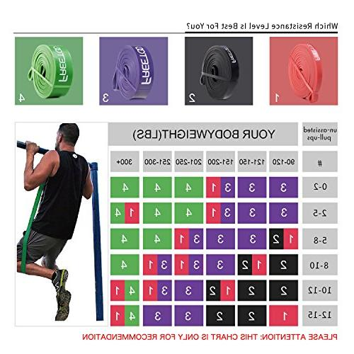 FREETOO Pull Bands -Resistance Exercise 100% Natural Latex Best Training,Cross and Fitness