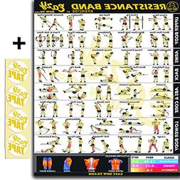 Eazy How To Resistance Band Exercise Workout Banner Poster B
