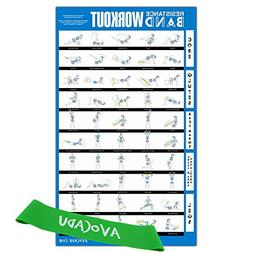 Avocadu Resistance Band Workout Poster with Loop Resistance